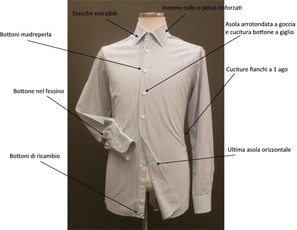 Dettagli di pregio di una camicia sartoriale