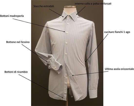 Dettagli realizzazione camicia per uomo